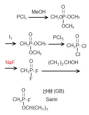 沙林(sarin)合成步驟